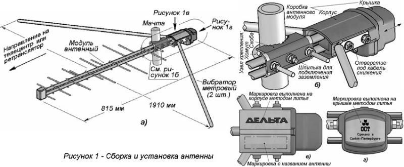 Дельта H-311-02 ДМВ+МВ